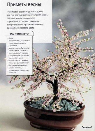 Деревья из бисера: фрагмент книги для изучения плетения в фото