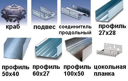 Используем гипсокартон для возведения стен в фото