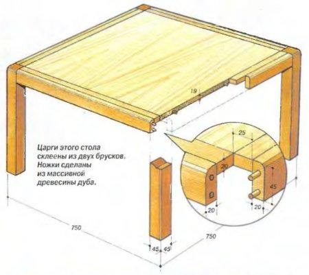 Как изготовить журнальный столик своими руками? в фото