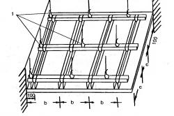 Как правильно сделать подвесной потолок: инструменты, материалы, этапы в фото