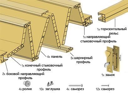 Как самому сделать раздвижные двери: этапы монтажа в фото