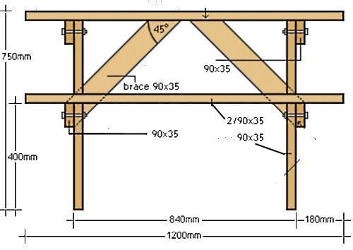 Как самостоятельно сделать деревянный стол? в фото