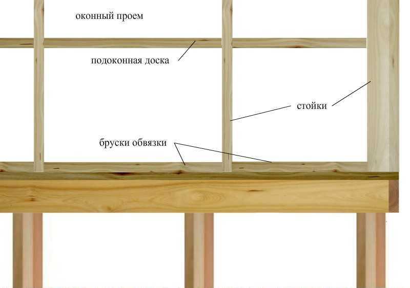 Как сделать домик из фанеры своими руками в фото