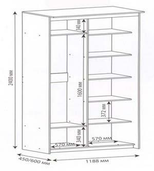 Как сделать шкаф из вагонки своими руками в фото