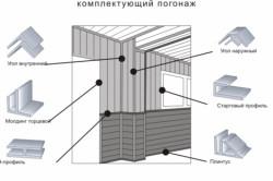 Монтаж стеновых панелей МДФ: рекомендации в фото