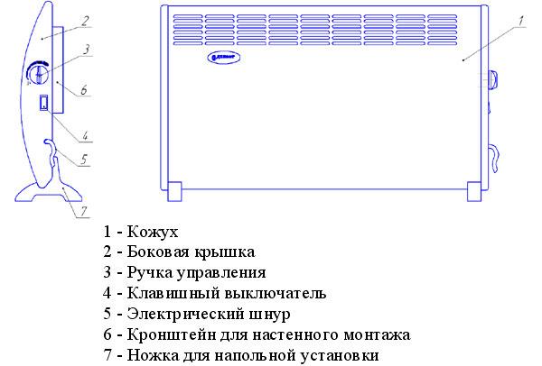 Особенности выбора электрического конвектора в фото