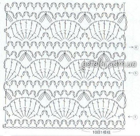 Платье для девочки крючком со схемами и описанием: как связать крестильное платье в фото
