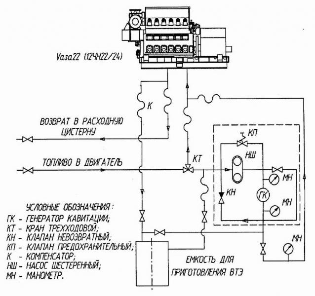 Подключение дизельного генератора в фото