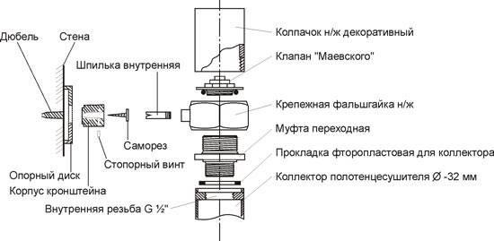 Полотенцесушители и образующаяся на них электрокоррозия в фото