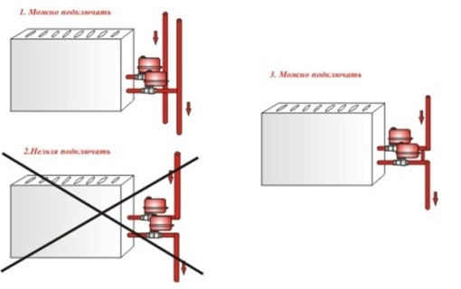 Протечка воды в отопительной системе в фото