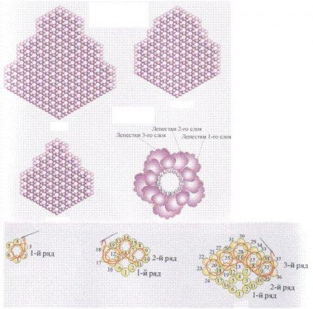 Розы из бисера: схемы плетения чудесных цветов в фото