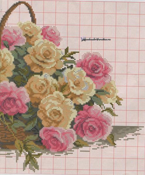 Розы в корзинке. Схема вышивки крестом в фото