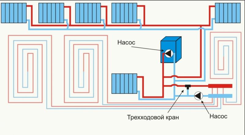Схемы отопления своими руками в фото
