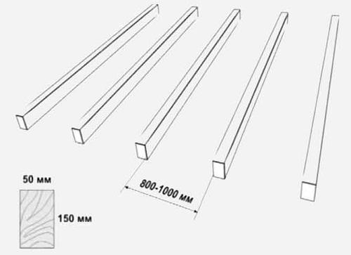 Стропильная система под металлочерепицу: технология сборки в фото