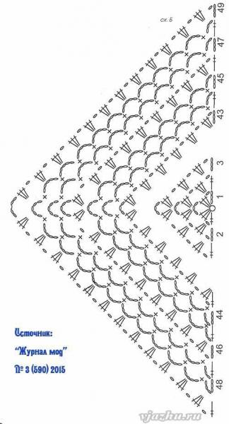 Треугольная шаль крючком со схемой и описанием для начинающих в фото