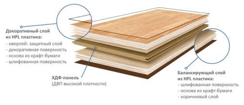 Укладка ламината на стену (фото и видео) в фото