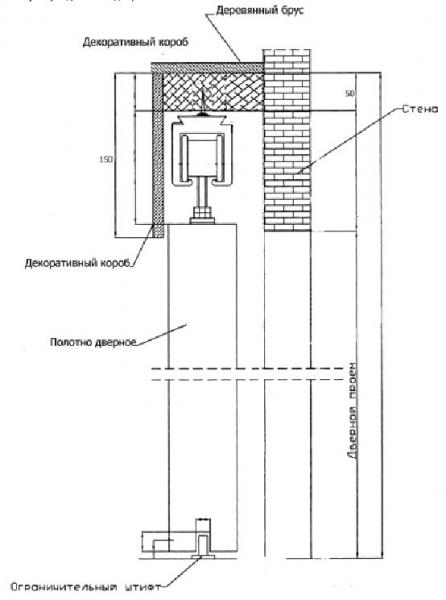 Установка двери в квартире: практические рекомендации в фото