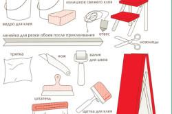 Варианты поклейки обоев: выбор форм, цвета, текстуры в фото