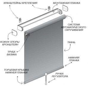 Выбор рулонных штор и жалюзи на окна в фото