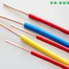 Як визначити перетин дроту без приладу