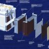 Зарядное устройство — свинцово-кислотный аккумулятор