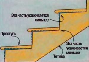 prostupy2