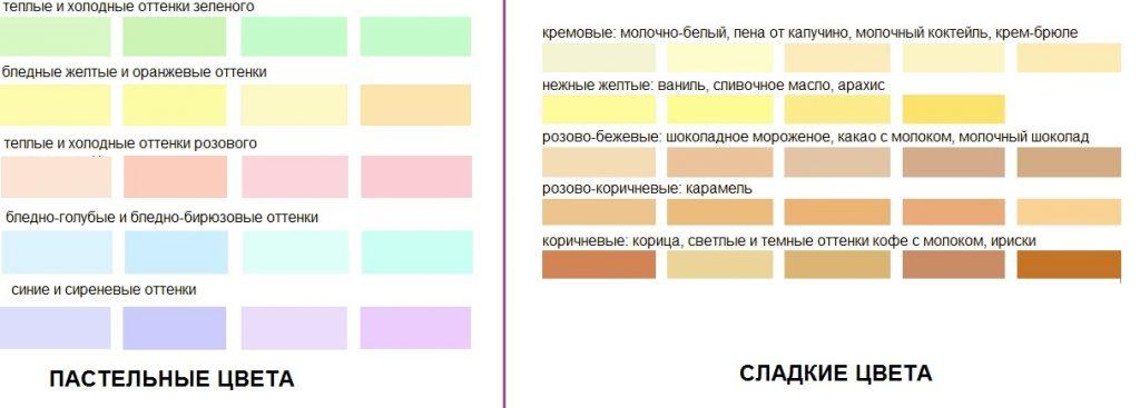 14-cveta-4