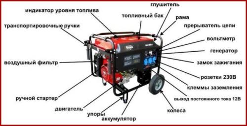 konstrukciya-500x256