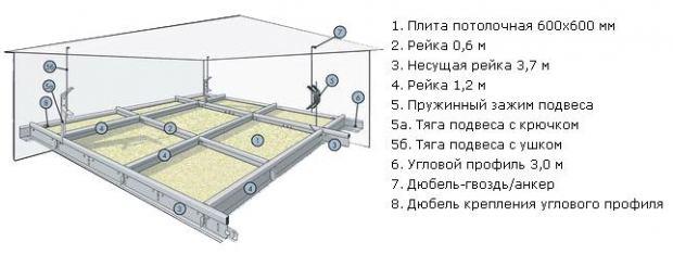4.montazh-podvesnogo-potolka1