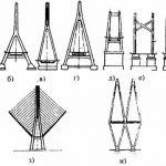 forma pilonov visjachih mostiv