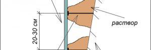 Как сделать ремонт стен своими руками? в фото