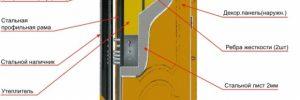 Как правильно выбрать металлическую дверь для дома или квартиры: основные моменты и рекомендации (видео) в фото