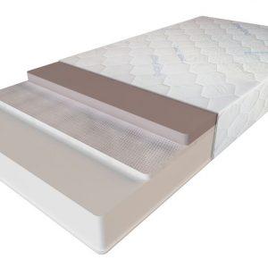 Матрасы и подушки компании Ecolatex