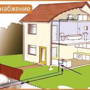 Водоснабжение частного дома и дачи