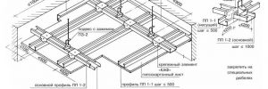 Как выполнить ремонт потолков: потолков из гипсокартона в фото