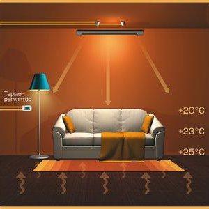 Экономичное отопление дома — инфракрасное отопление